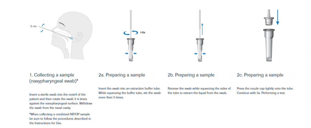 Roche Rapid Test Kit Instructions For Use